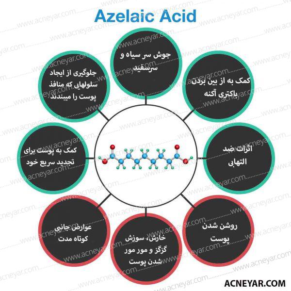آزالادرم آزلائیک اسید در درمان جوش